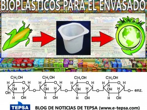 Bioplásticos para el envasado de alimentos, una apuesta de futuro.