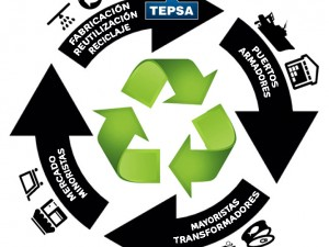 Cajas de pescado TEPSA: reutilización y economía circular