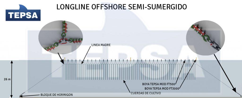 Longline con boyas verticales para cultivo de mejillón